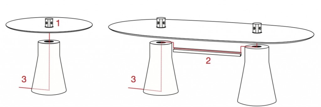 reverse cablage
